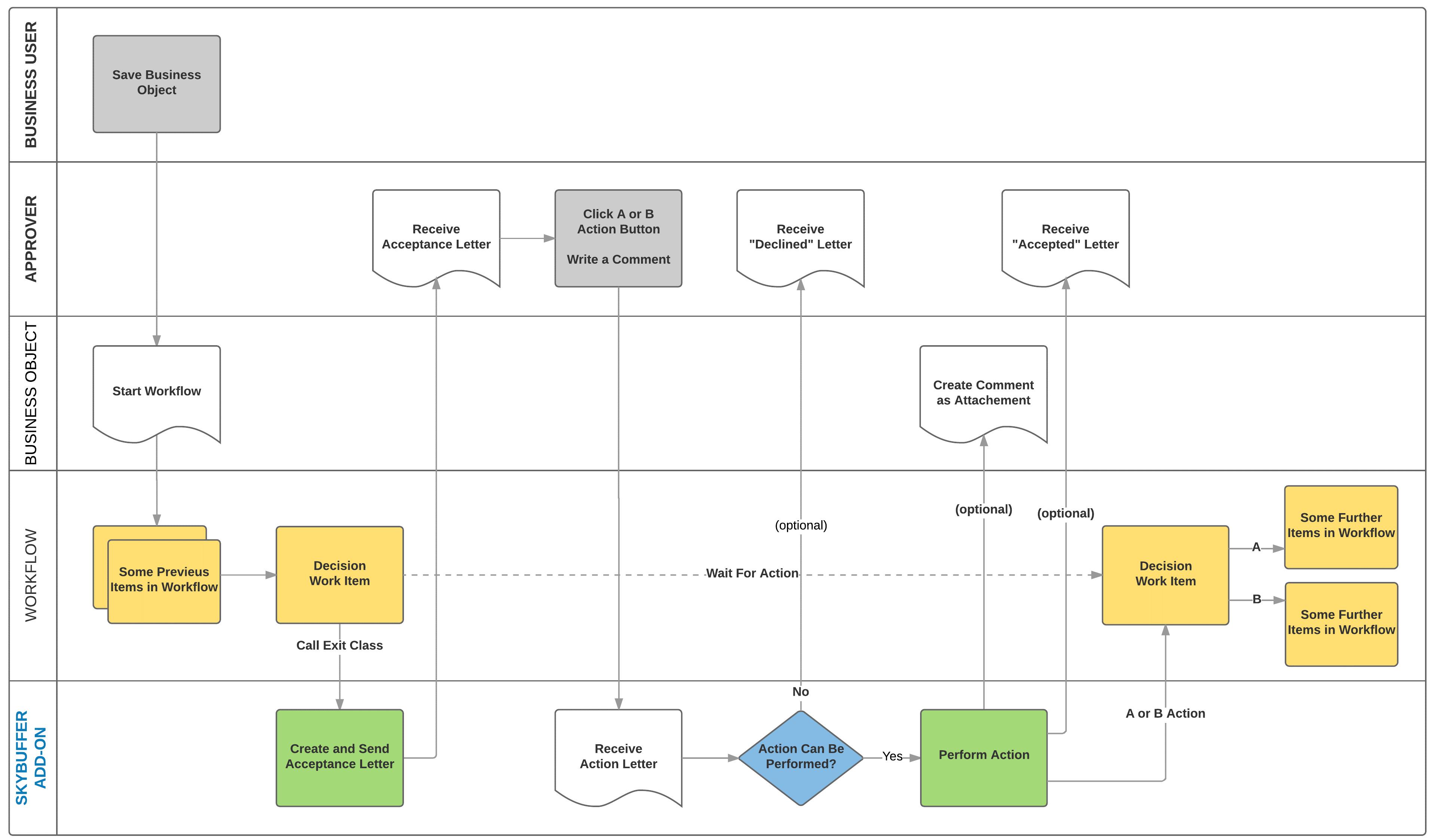 yca1_architecture_01